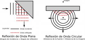 figura3_reflexiones